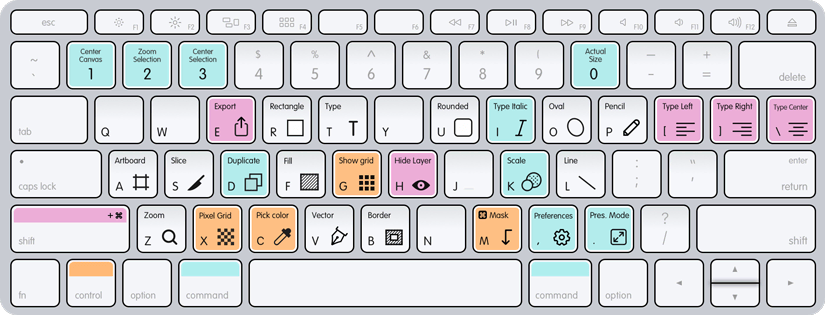 Keyboard with SketchKey stickers