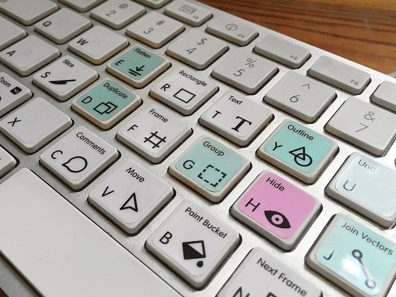 Keyboard Stickers with Figma Shortcuts — SketchKeys